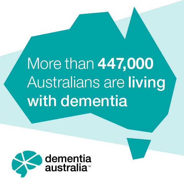 Dementia Australia - Social Media Graphics