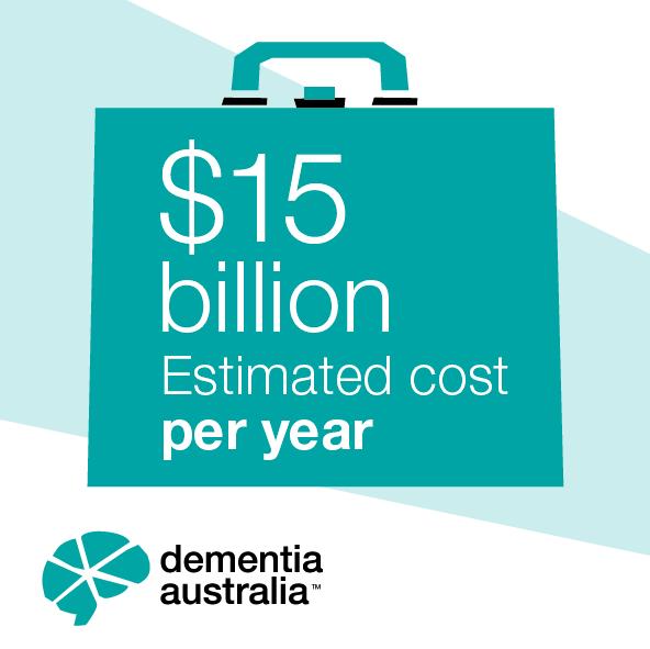 Dementia Australia - Social Media Graphics